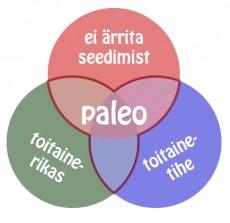 Paleo kriteeriumid